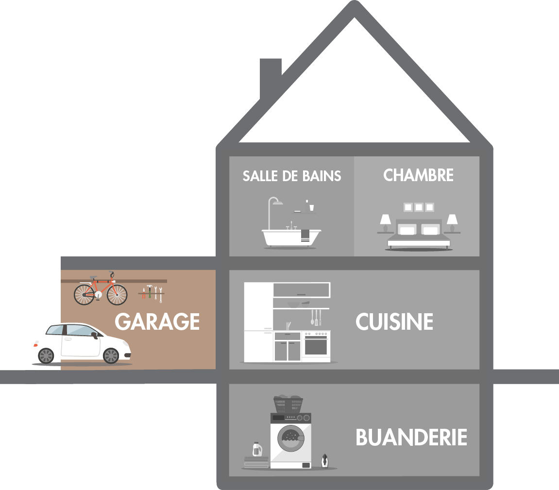 House diagram with garage highlighted
