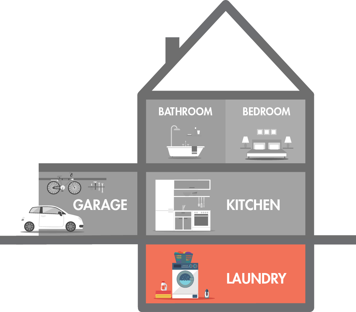 House diagram with laundry room highlighted