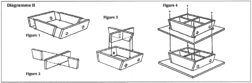Diagram of planter box assemly