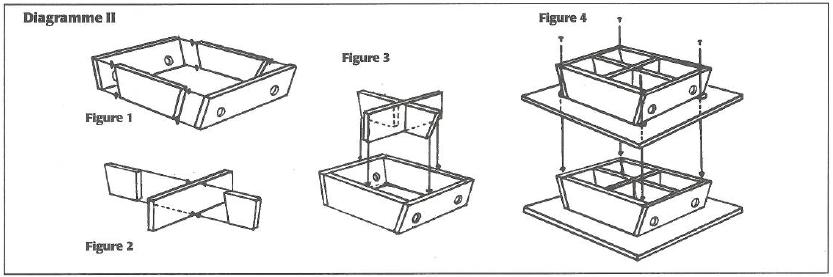 Diagram of planter box assemly